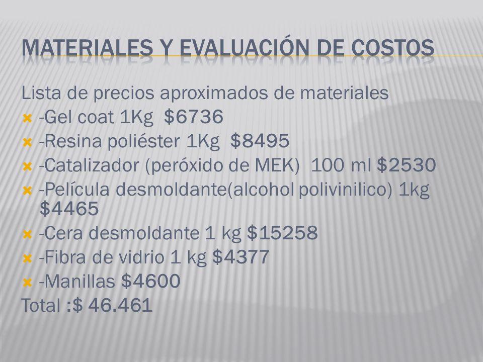 Lista de precios aproximados de materiales -Gel coat 1Kg $6736 -Resina poliéster 1Kg $8495 -Catalizador (peróxido de MEK) 100 ml $2530 -Película desmo