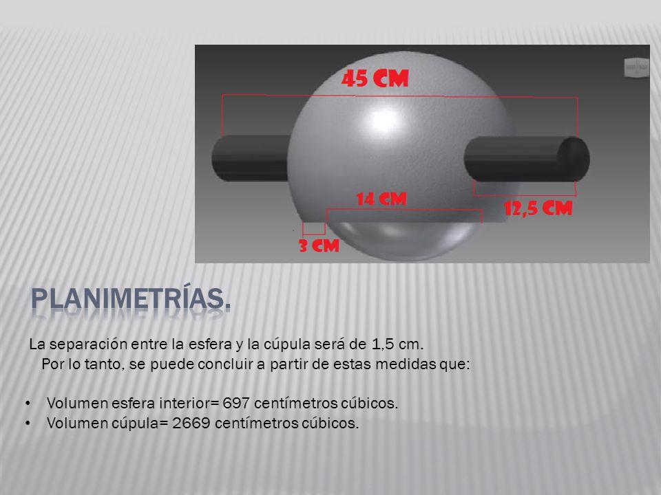 La separación entre la esfera y la cúpula será de 1,5 cm. Por lo tanto, se puede concluir a partir de estas medidas que: Volumen esfera interior= 697