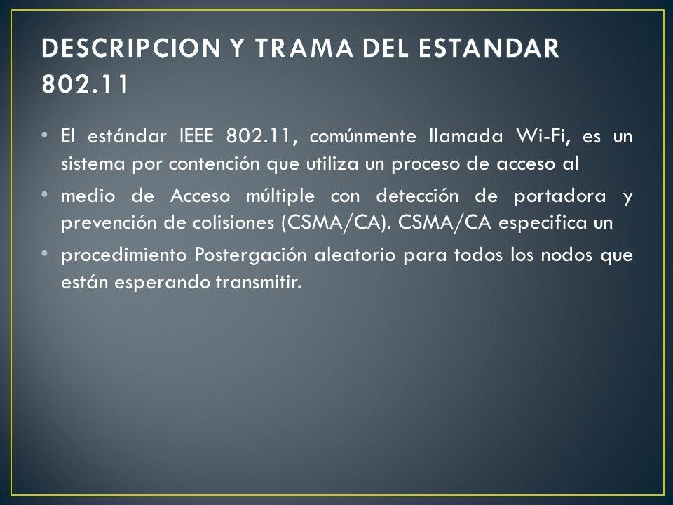 El estándar IEEE 802.11, comúnmente llamada Wi-Fi, es un sistema por contención que utiliza un proceso de acceso al medio de Acceso múltiple con detec