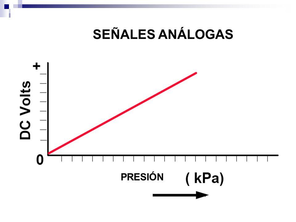 SEÑALES ANÁLOGAS PRESIÓN