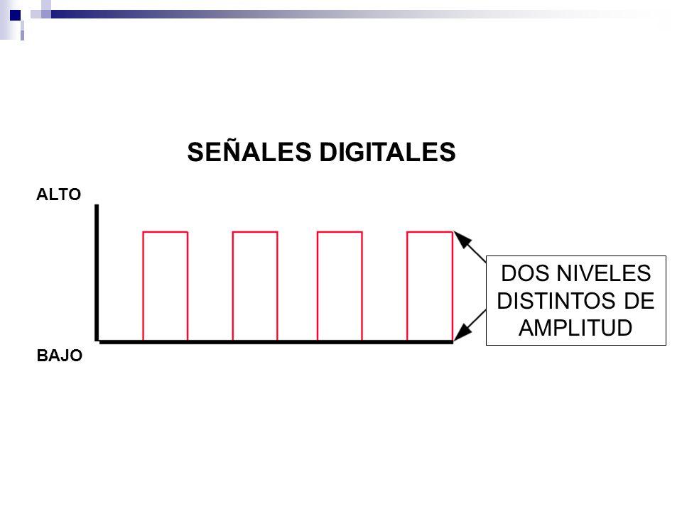 SEÑALES DIGITALES DOS NIVELES DISTINTOS DE AMPLITUD ALTO BAJO