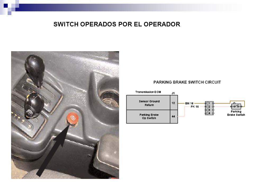 SWITCH OPERADOS POR EL OPERADOR