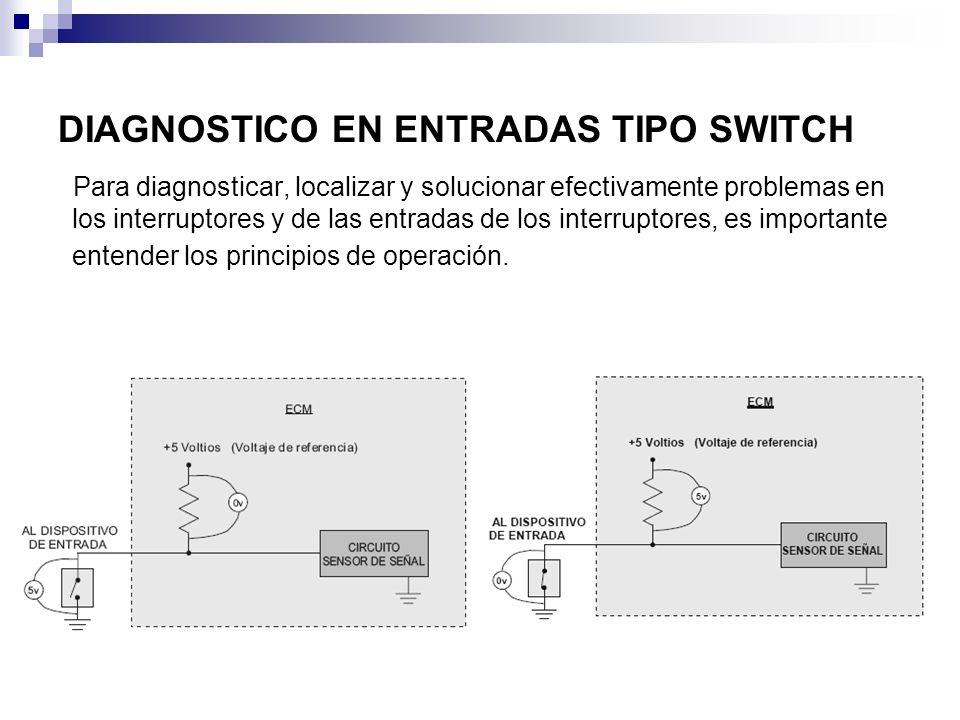 DIAGNOSTICO EN ENTRADAS TIPO SWITCH Para diagnosticar, localizar y solucionar efectivamente problemas en los interruptores y de las entradas de los in