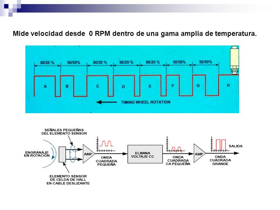 Mide velocidad desde 0 RPM dentro de una gama amplia de temperatura.