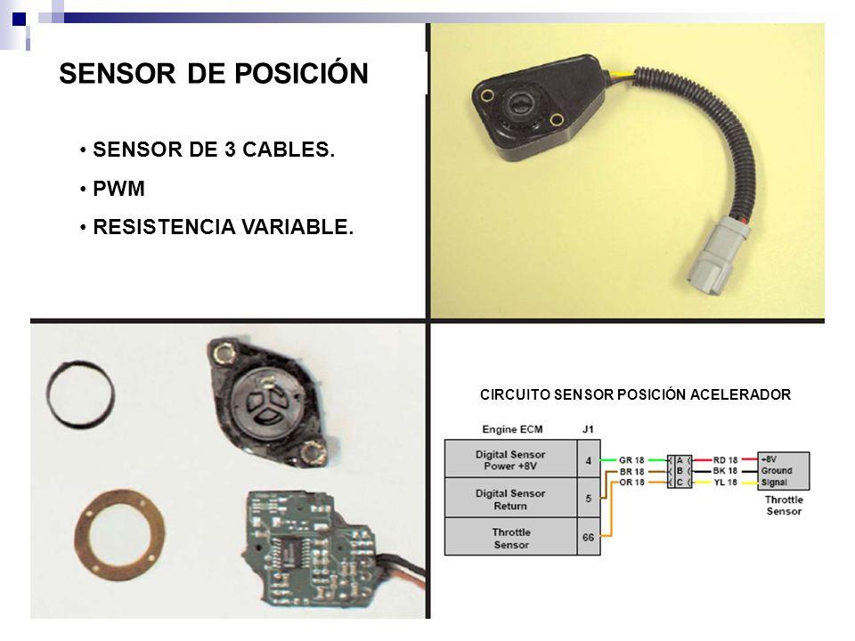 SENSOR DE POSICIÓN SENSOR DE 3 CABLES. PWM RESISTENCIA VARIABLE. CIRCUITO SENSOR POSICIÓN ACELERADOR