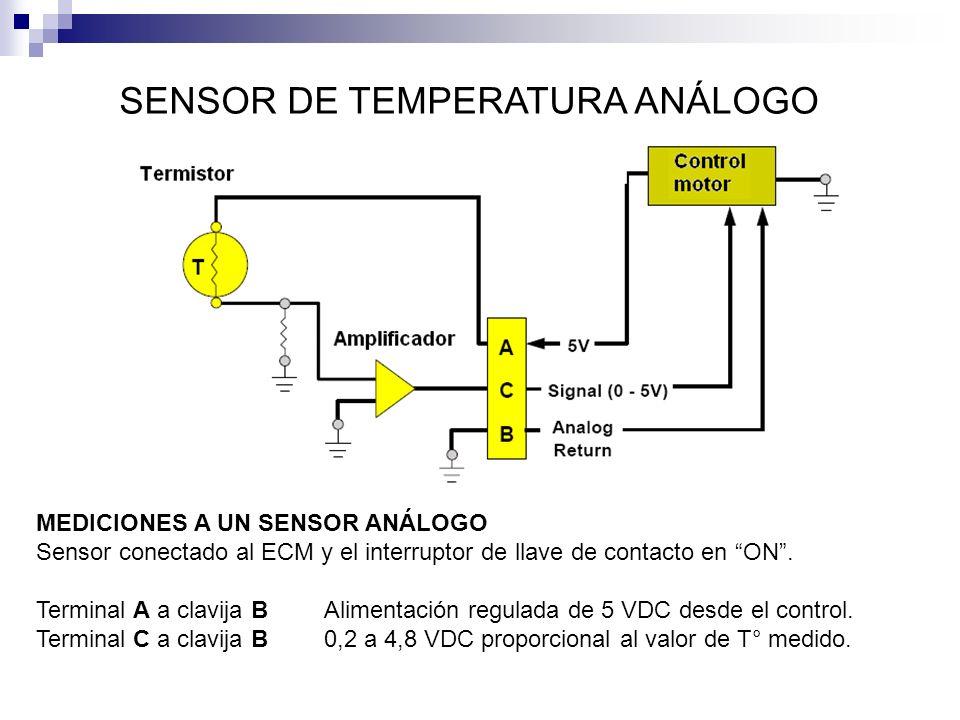 SENSOR DE TEMPERATURA ANÁLOGO MEDICIONES A UN SENSOR ANÁLOGO Sensor conectado al ECM y el interruptor de llave de contacto en ON. Terminal A a clavija