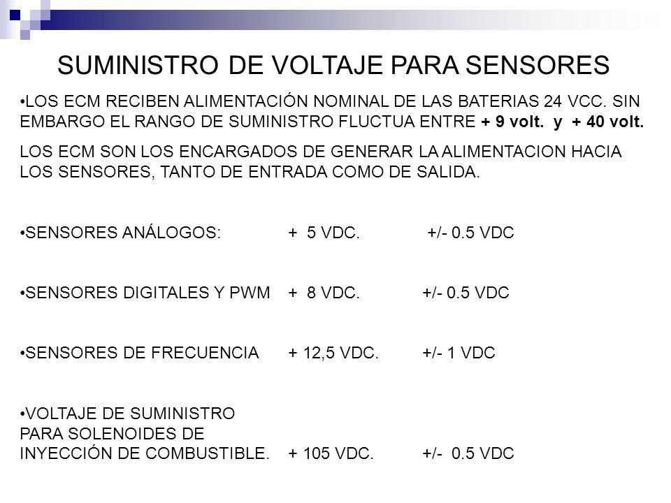 LOS ECM RECIBEN ALIMENTACIÓN NOMINAL DE LAS BATERIAS 24 VCC. SIN EMBARGO EL RANGO DE SUMINISTRO FLUCTUA ENTRE + 9 volt. y + 40 volt. LOS ECM SON LOS E