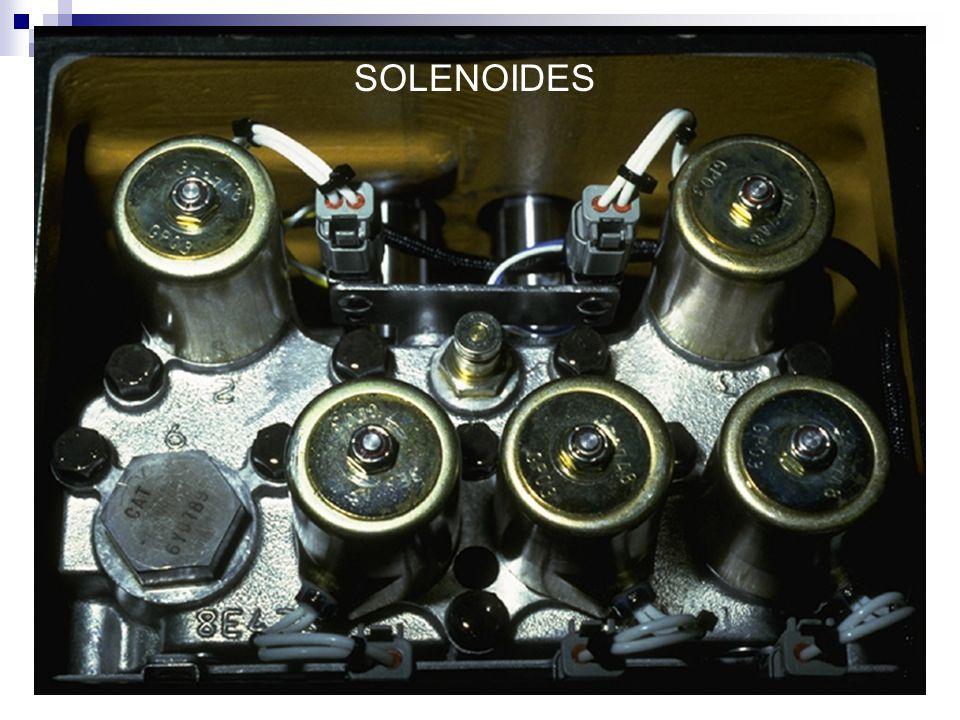 SOLENOIDES