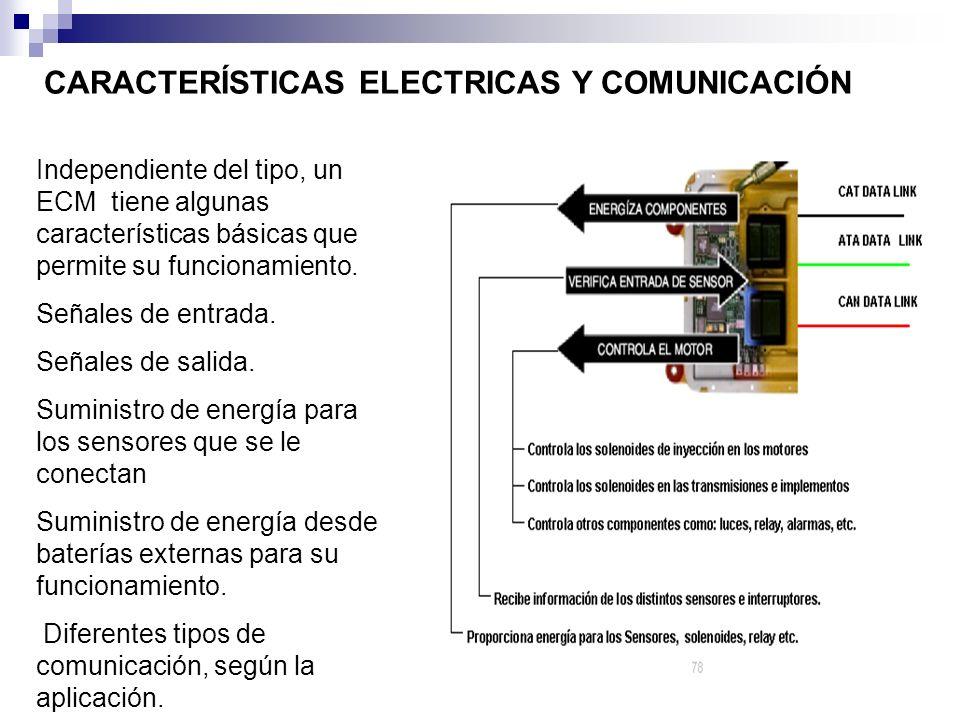 Independiente del tipo, un ECM tiene algunas características básicas que permite su funcionamiento. Señales de entrada. Señales de salida. Suministro