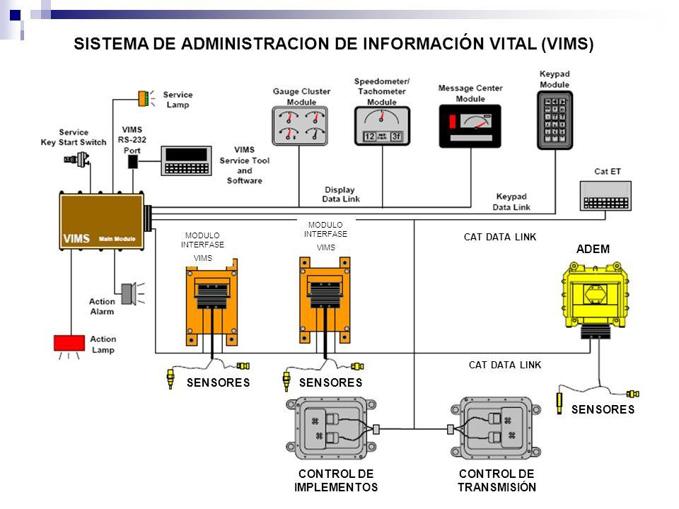 SISTEMA DE ADMINISTRACION DE INFORMACIÓN VITAL (VIMS) ADEM SENSORES CONTROL DE TRANSMISIÓN MODULO INTERFASE VIMS MODULO INTERFASE VIMS CONTROL DE IMPL