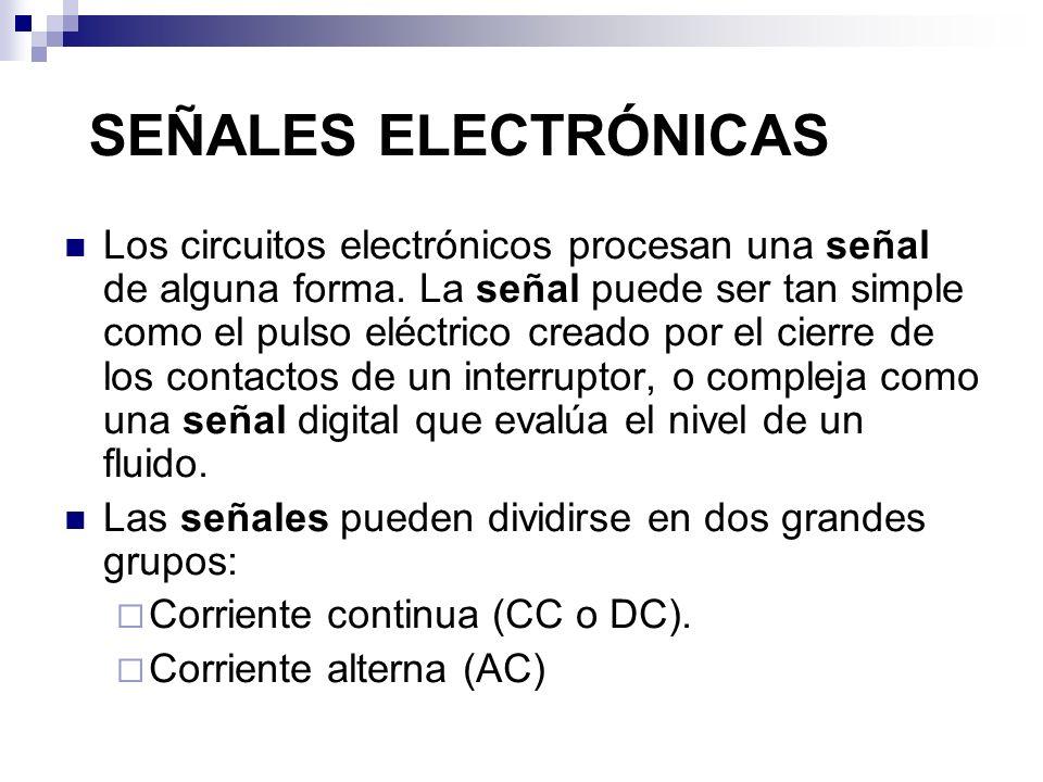 SEÑALES ELECTRÓNICAS Los circuitos electrónicos procesan una señal de alguna forma. La señal puede ser tan simple como el pulso eléctrico creado por e