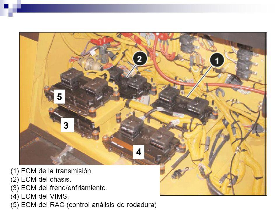 (1) ECM de la transmisión. (2) ECM del chasis. (3) ECM del freno/enfriamiento. (4) ECM del VIMS. (5) ECM del RAC (control análisis de rodadura) 4 3 5