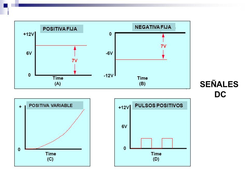 FORMAS DE MODULAR LA SEÑAL Modulación Analógica, que representa el parámetro como nivel de Voltaje.