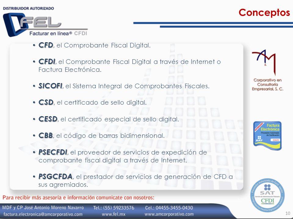Conceptos CFD CFD, el Comprobante Fiscal Digital. CFDI CFDI, el Comprobante Fiscal Digital a través de Internet o Factura Electrónica. SICOFI SICOFI,