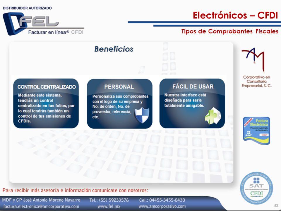 33 Electrónicos – CFDI Tipos de Comprobantes Fiscales Beneficios