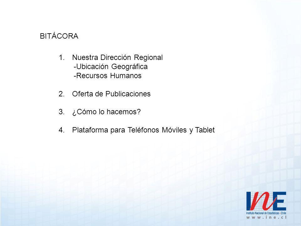 BITÁCORA 1. Nuestra Dirección Regional -Ubicación Geográfica -Recursos Humanos 2.