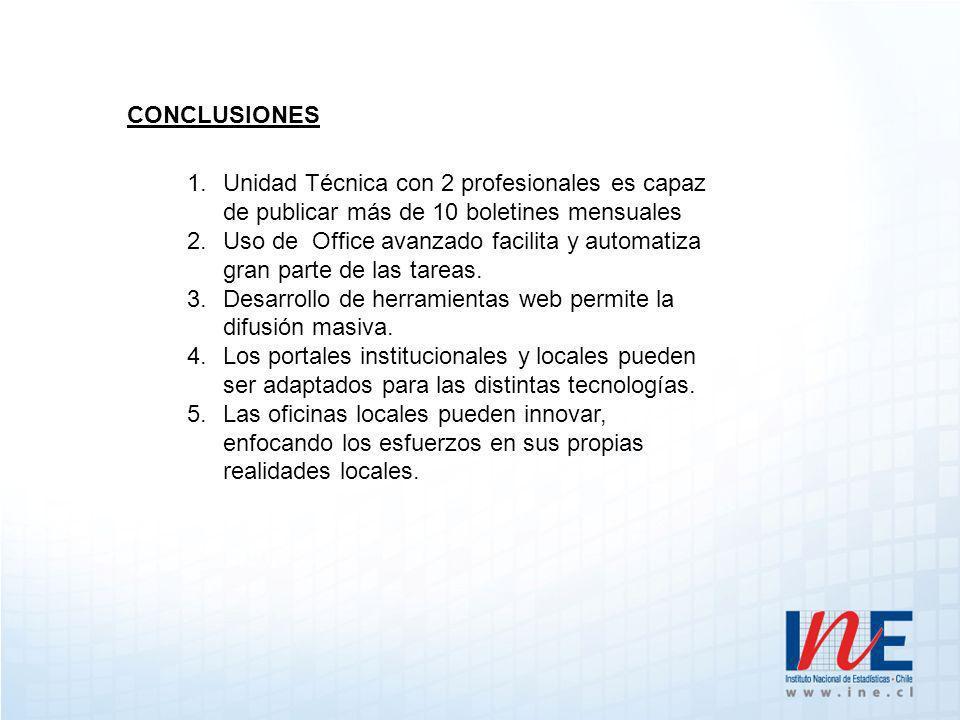CONCLUSIONES 1.Unidad Técnica con 2 profesionales es capaz de publicar más de 10 boletines mensuales 2.Uso de Office avanzado facilita y automatiza gran parte de las tareas.