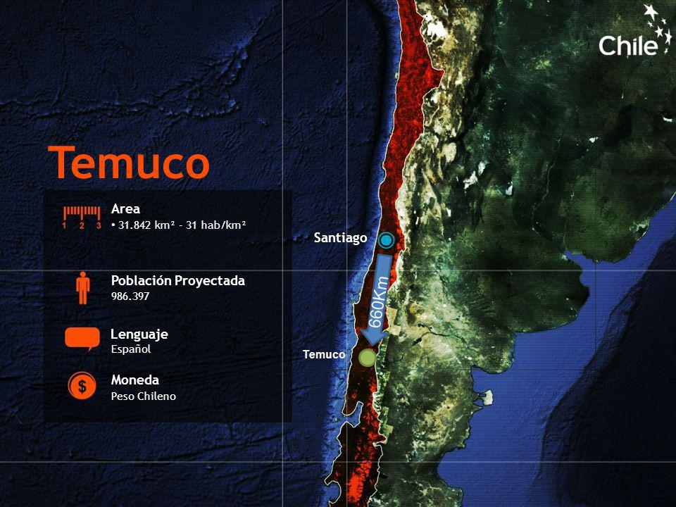 Area 31.842 km² - 31 hab/km² Población Proyectada 986.397 Lenguaje Español Moneda Peso Chileno Santiago Temuco 660Km
