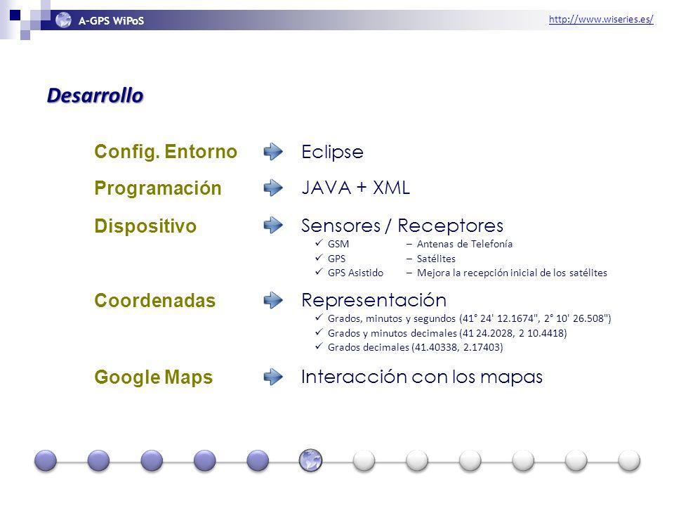 http://www.wiseries.es/ A-GPS WiPoS Desarrollo Programación Dispositivo Coordenadas Config.