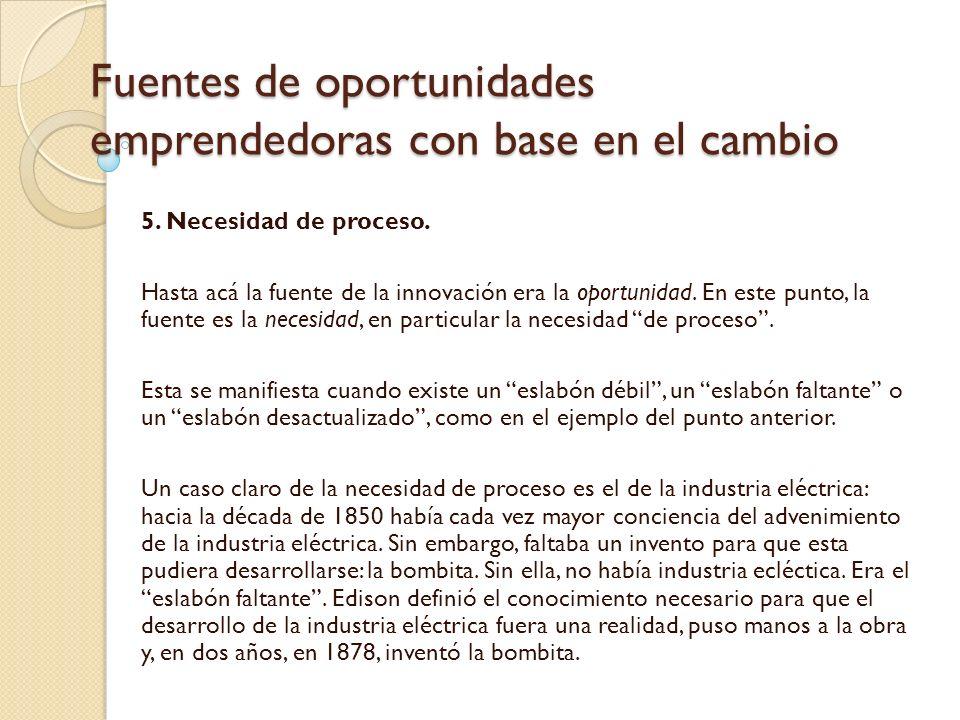 Fuentes de oportunidades emprendedoras con base en el cambio 5.