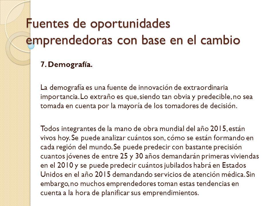 Fuentes de oportunidades emprendedoras con base en el cambio 7.