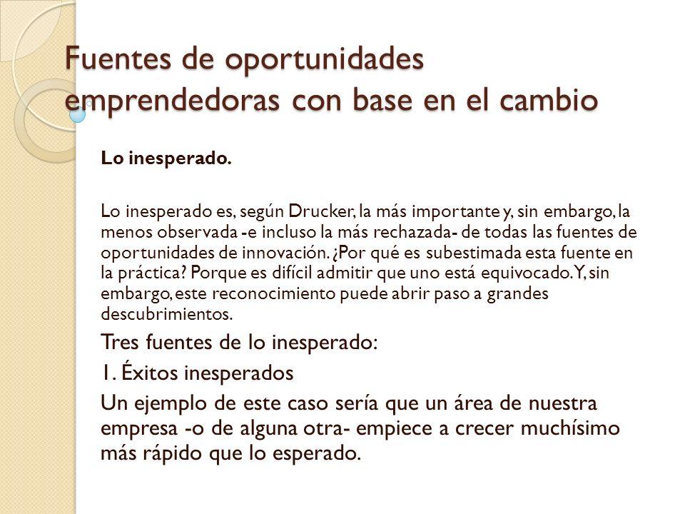 Fuentes de oportunidades emprendedoras con base en el cambio Lo inesperado.