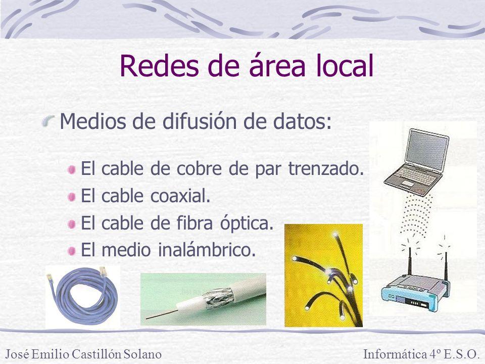 Redes de área local Medios de difusión de datos: El cable de cobre de par trenzado.