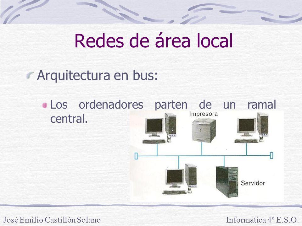 Redes de área local Arquitectura en bus: Los ordenadores parten de un ramal central.