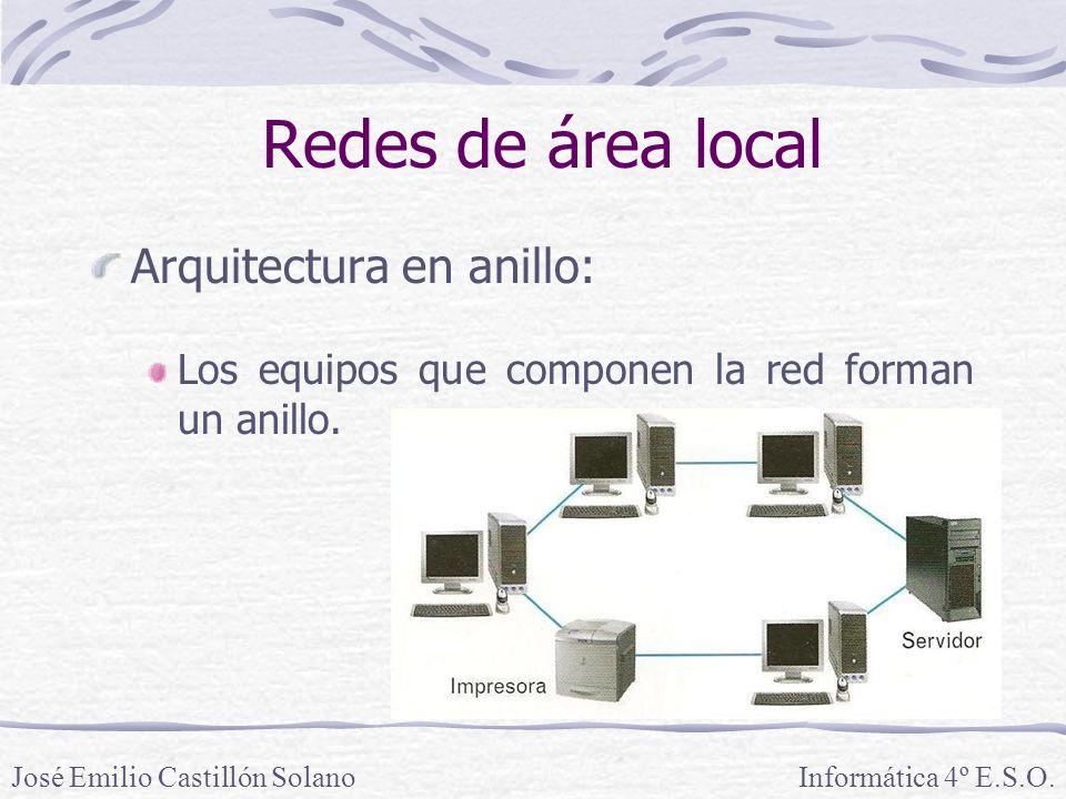 Redes de área local Arquitectura en anillo: Los equipos que componen la red forman un anillo.