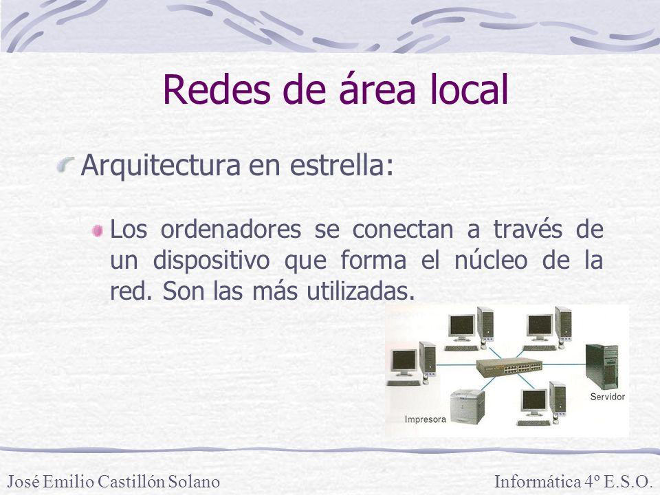 Redes de área local Arquitectura en estrella: Los ordenadores se conectan a través de un dispositivo que forma el núcleo de la red.