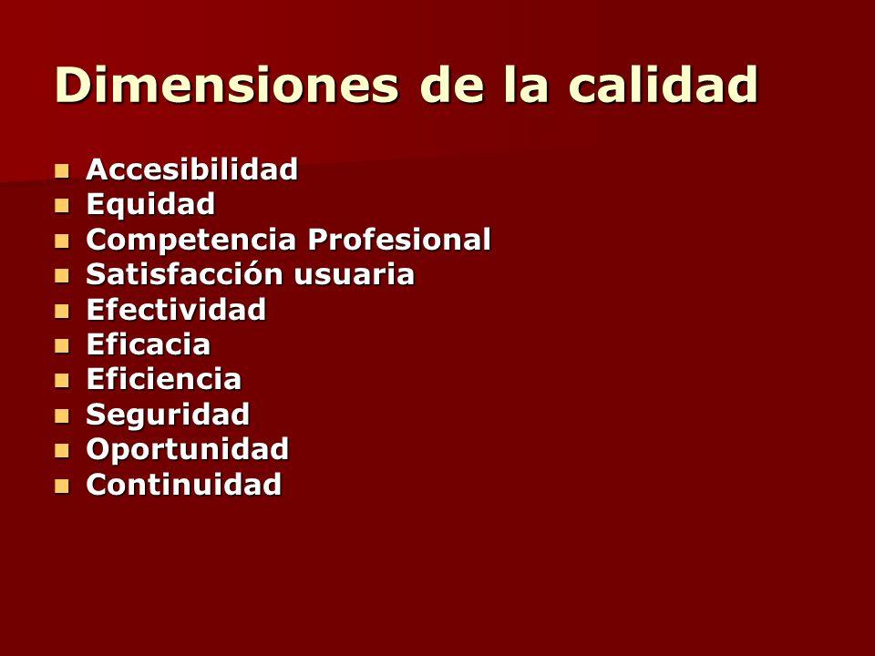 Dimensiones de la calidad Accesibilidad Accesibilidad Equidad Equidad Competencia Profesional Competencia Profesional Satisfacción usuaria Satisfacció