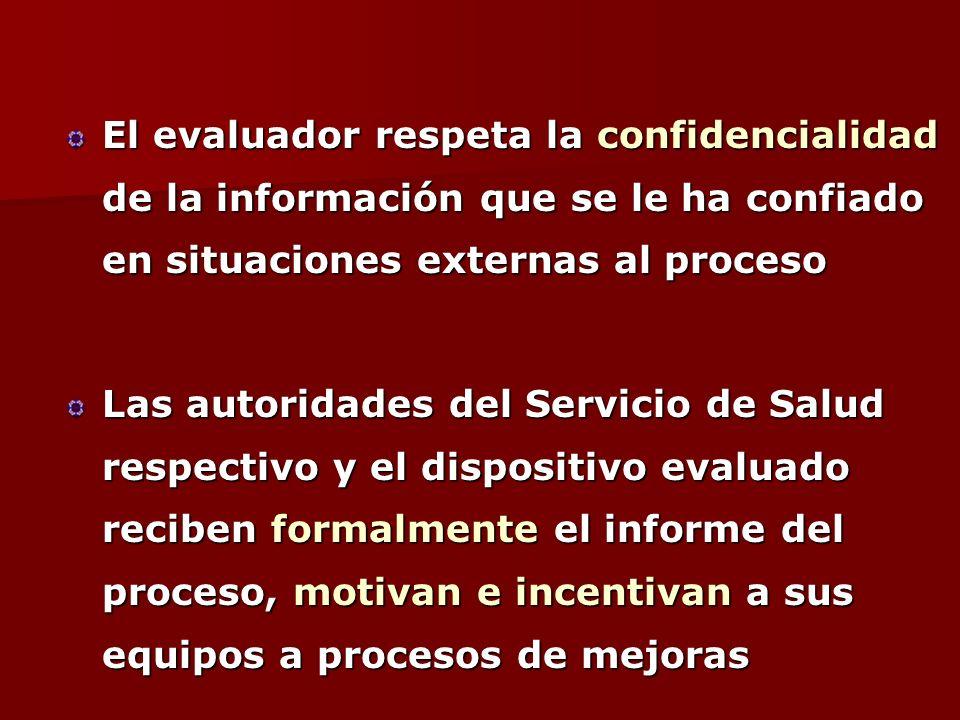 El evaluador respeta la confidencialidad de la información que se le ha confiado en situaciones externas al proceso Las autoridades del Servicio de Sa