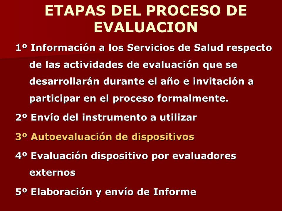 1º Información a los Servicios de Salud respecto de las actividades de evaluación que se desarrollarán durante el año e invitación a participar en el