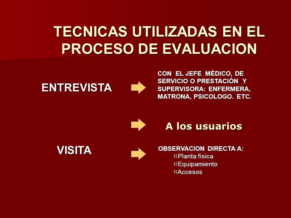 TECNICAS UTILIZADAS EN EL PROCESO DE EVALUACION ENTREVISTA CON EL JEFE MÉDICO, DE SERVICIO O PRESTACIÓN Y SUPERVISORA: ENFERMERA, MATRONA, PSICOLOGO.