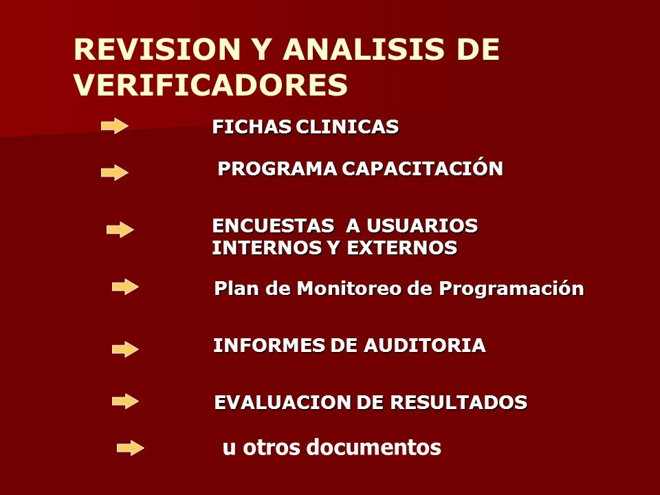 FICHAS CLINICAS PROGRAMA CAPACITACIÓN ENCUESTAS A USUARIOS INTERNOS Y EXTERNOS Plan de Monitoreo de Programación Plan de Monitoreo de Programación INF