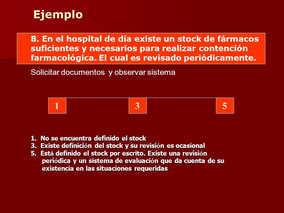 1. No se encuentra definido el stock 3. Existe definici ó n del stock y su revisi ó n es ocasional 5. Est á definido el stock por escrito. Existe una