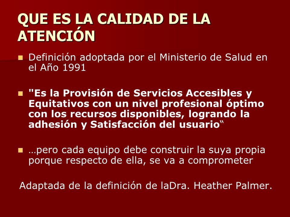 QUE ES LA CALIDAD DE LA ATENCIÓN Definición adoptada por el Ministerio de Salud en el Año 1991