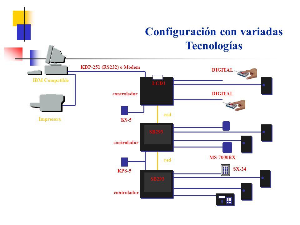 KDP-251 (RS232) o Modem controlador DIGITAL MS-7000BX SX-34 KS-5 KPS-5 Configuración con variadas Tecnologías IBM Compatible Impresora red SB293 LCD1