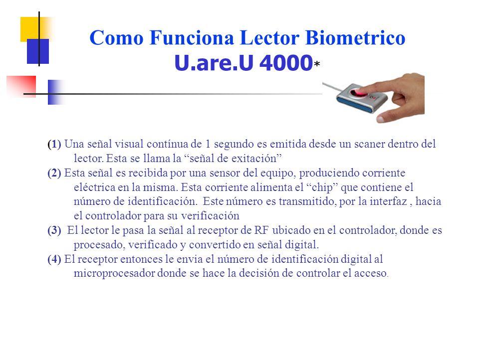 (1) Una señal visual contínua de 1 segundo es emitida desde un scaner dentro del lector.
