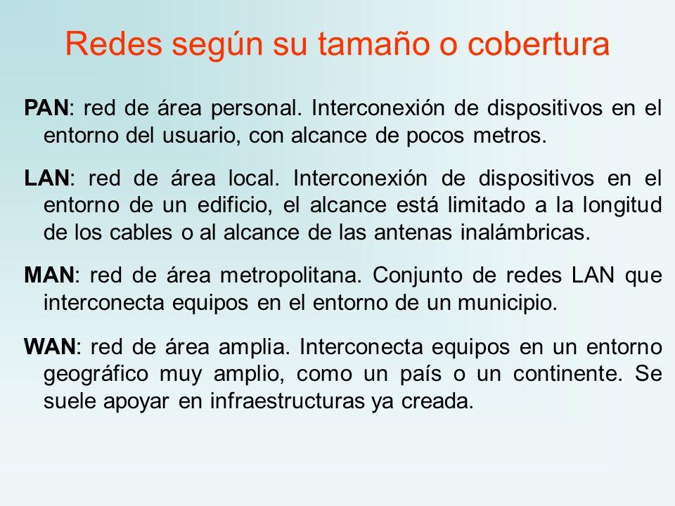 Redes según su tamaño o cobertura PAN: red de área personal. Interconexión de dispositivos en el entorno del usuario, con alcance de pocos metros. LAN