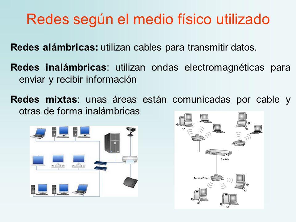 Redes según el medio físico utilizado Redes alámbricas: utilizan cables para transmitir datos. Redes inalámbricas: utilizan ondas electromagnéticas pa