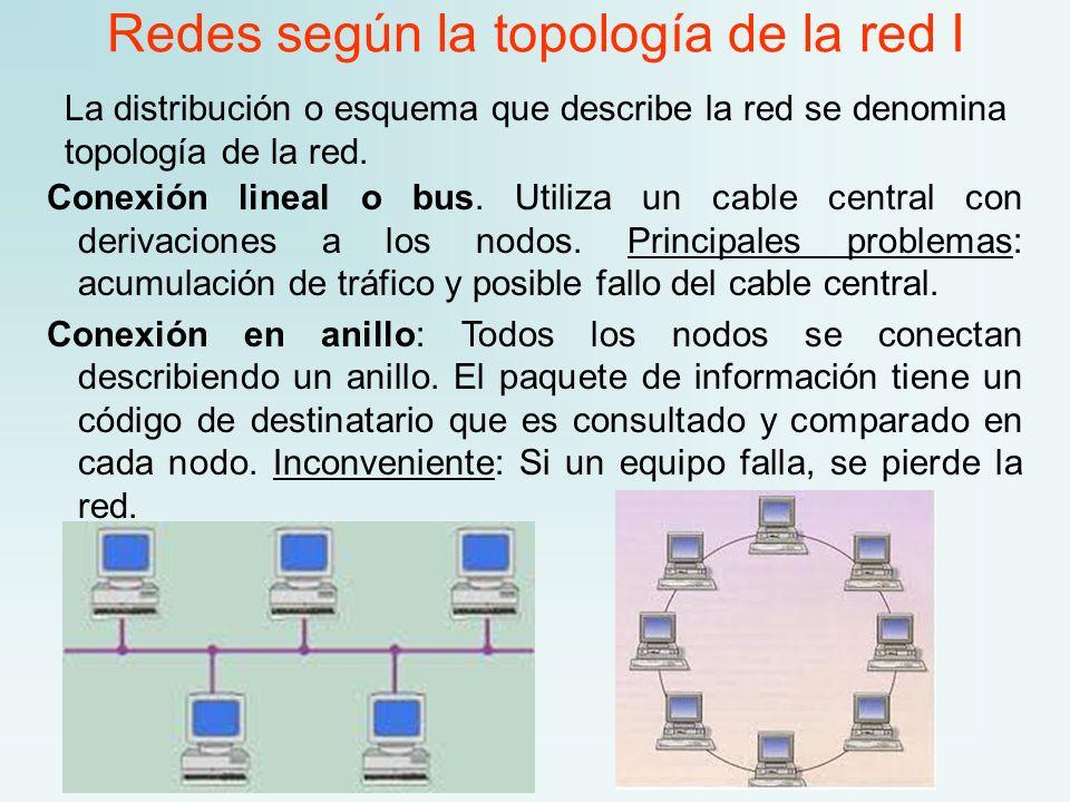 Redes según la topología de la red I Conexión lineal o bus. Utiliza un cable central con derivaciones a los nodos. Principales problemas: acumulación