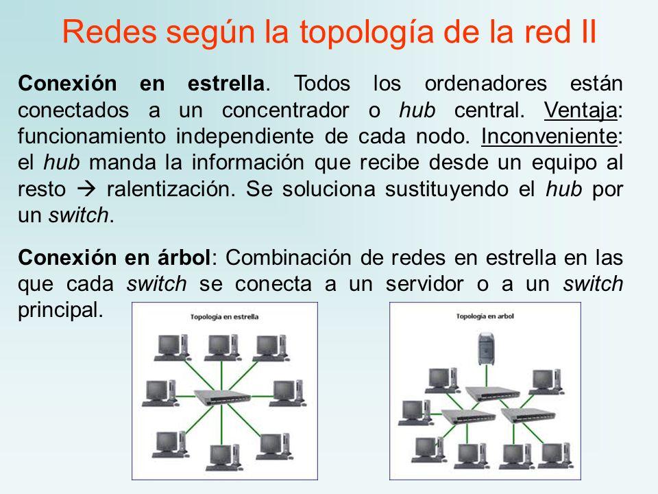 Conexión en estrella. Todos los ordenadores están conectados a un concentrador o hub central. Ventaja: funcionamiento independiente de cada nodo. Inco