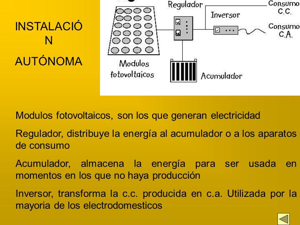 FORMAS DE UTILIZAR LA ENERGIA FOTOVOLTAICA La energia fotovoltaica la podemos utilizar de dos formas. - De forma autónoma, de manera que la energía pr