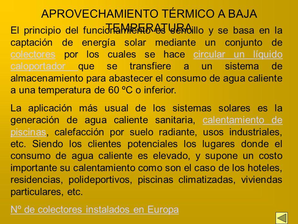 CLASIFICACIÓN DE LA ENERGIA SOLAR TÉRMICA Según la temperatura alcanzada, los sistemas de energía solar térmica se pueden clasificar en: -Sistemas de