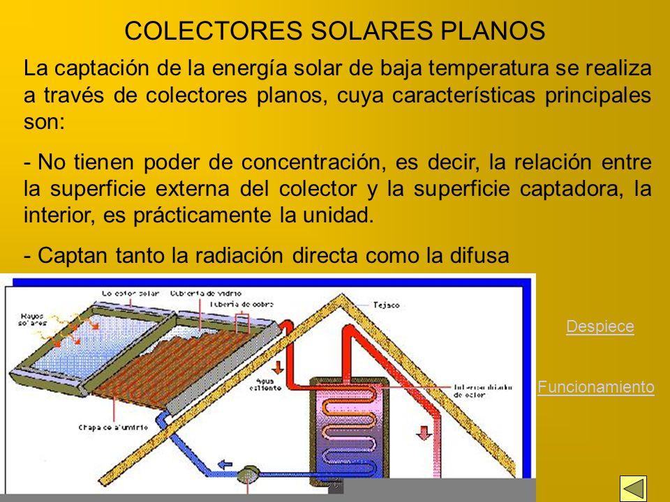 El principio del funcionamiento es sencillo y se basa en la captación de energía solar mediante un conjunto de colectores por los cuales se hace circu