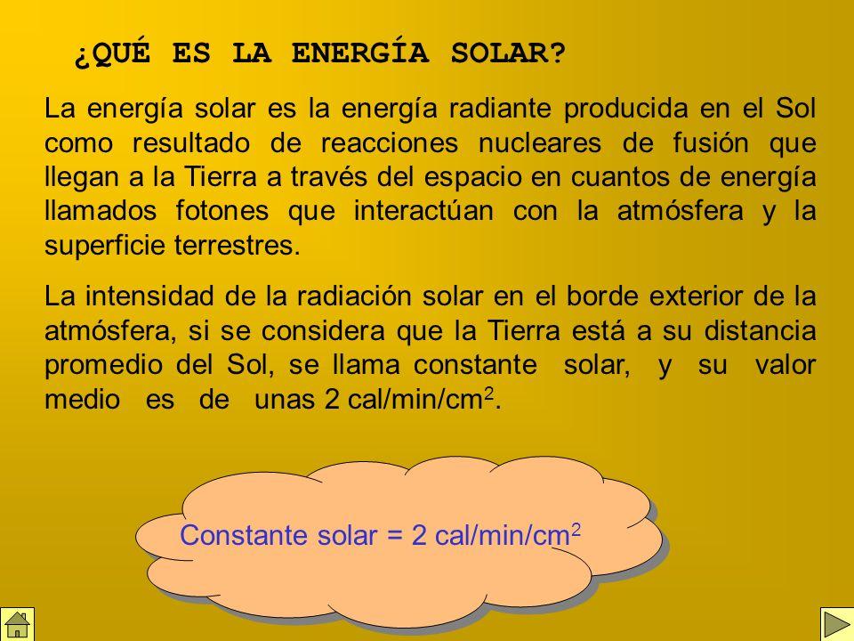 ¿QUÉ ES LA ENERGÍA SOLAR? ENERGÍA SOLAR FOTOVOLTAICA CENTRALES EÓLICO-SOLARES ENERGÍA SOLAR TÉRMICA ARQUITECTURA BIOCLIMÁTICA ENLACES