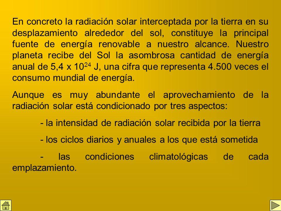 ¿QUÉ ES LA ENERGÍA SOLAR? La energía solar es la energía radiante producida en el Sol como resultado de reacciones nucleares de fusión que llegan a la