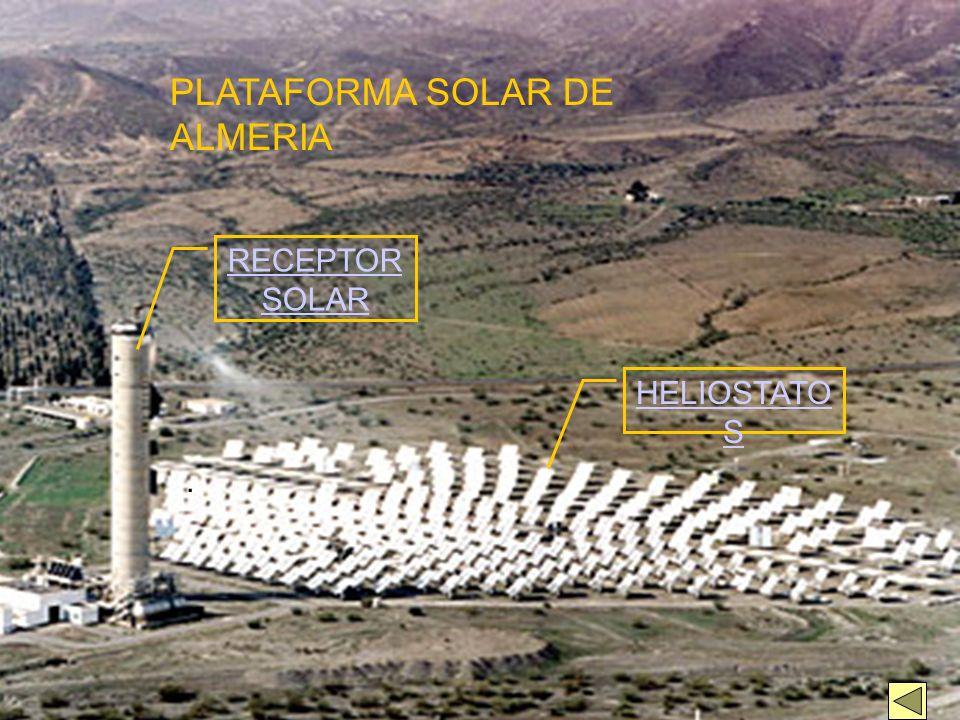 Heliostatos Receptor solar Turbina Alternador ESQUEMA HORNO SOLAR DE TORRE CENTRAL Ver fotografía