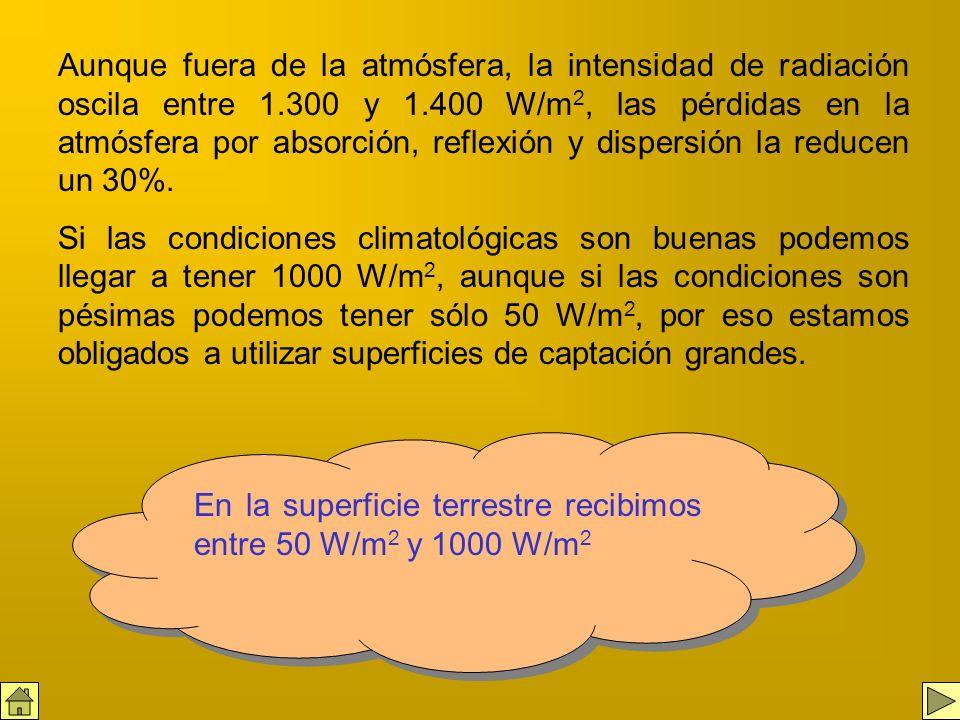 En concreto la radiación solar interceptada por la tierra en su desplazamiento alrededor del sol, constituye la principal fuente de energía renovable